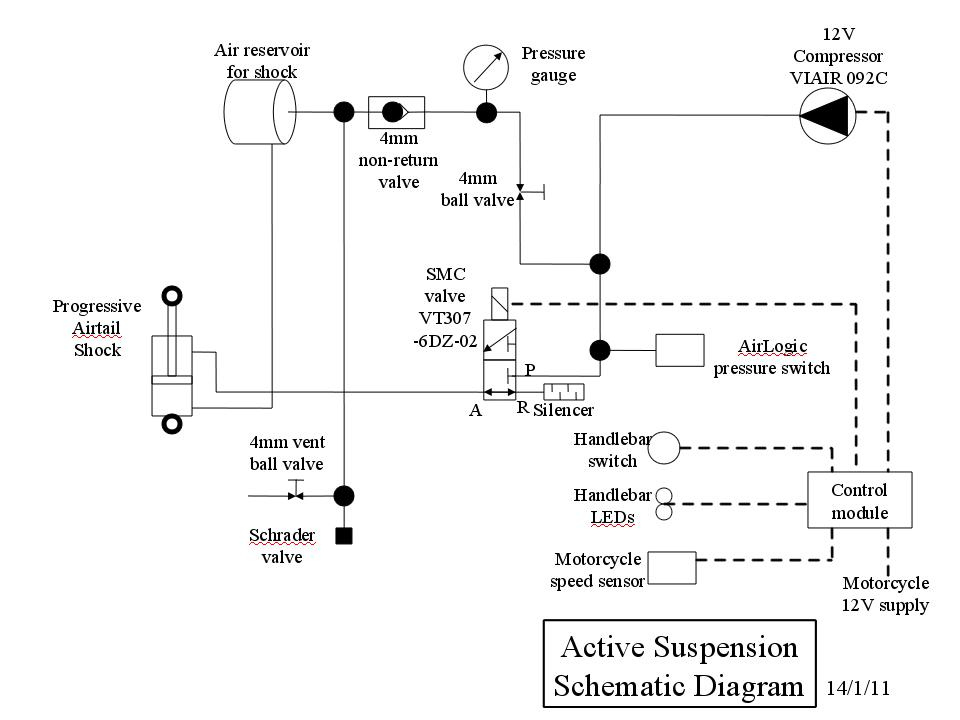 harley air ride suspension diagram wiring diagrams lose Rebuild Air Ride Valve Diagram motorcycle air ride wiring diagram wiring diagram air ride compressor wiring air lift suspension wiring diagrammodern