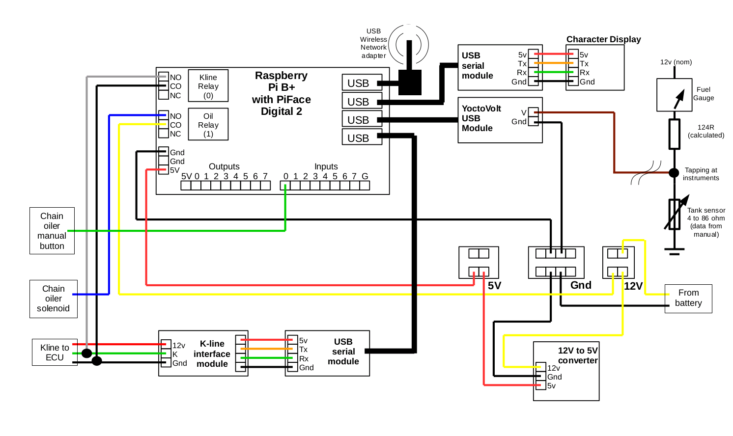 Aldl To Usb Schematic Free Wiring Diagram For You Cable Rs232 One Way Schematics Rh 4 3 Schlaglicht Regional De Gm Connector Pinout